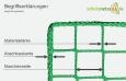 Netz nach Maß (per m²) 5,0/30 mm, grün | Schutznetze24